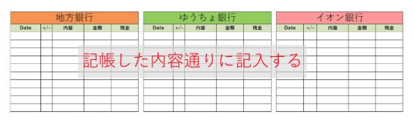 通帳シートは記帳した内容どおりに記入する