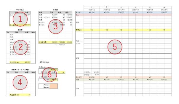 エクセル管理表の内訳