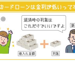 銀行カードローンの金利・利息は安いのか?