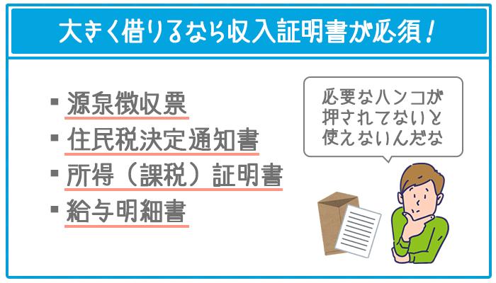 ジェイスコアで50万円以上借りるなら収入証明書も提出必須。
