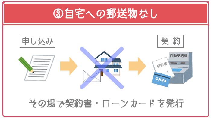 自動契約機ならその場で契約書・ローンカードを発行できるため、自宅へに郵送物をなしにできる