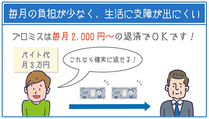最低返済額が毎月2,000円~なので生活に無理なく支払える。
