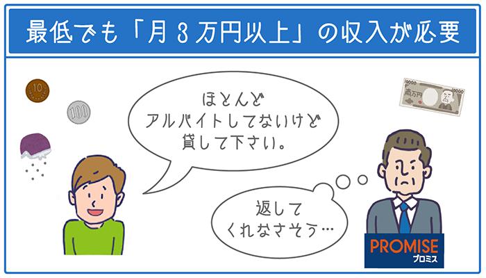 最低でも月3万円以上の収入がないと審査落ち。