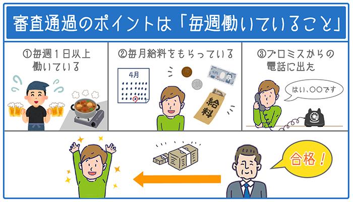 毎月の安定した収入があれば基本的には利用できる。