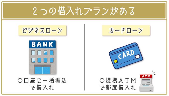 ビジネクストには「ビジネスローン」「カードローン」の2種類の借入れプランがある