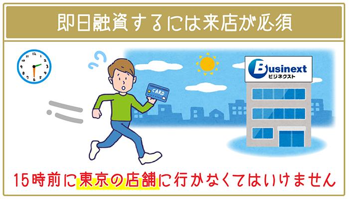 ビジネクストで即日融資を達成するには平日15時前に東京の店舗に来店しなくてはいけない