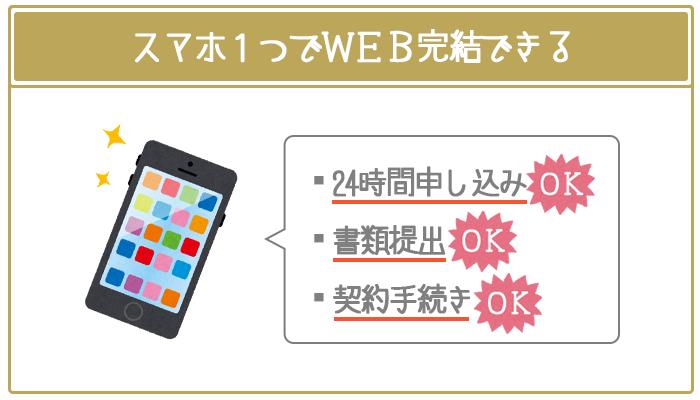 スマホ1つで申し込み~借入れまでWEB完結できる。
