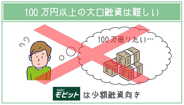 SMBCモビットは100万円以上の高額融資は難しい