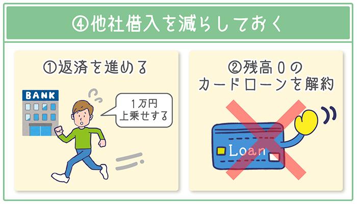 「返済を進めておく」「残高0円のカードローンを解約する」など、他社借入れはできるだけ減らしておく