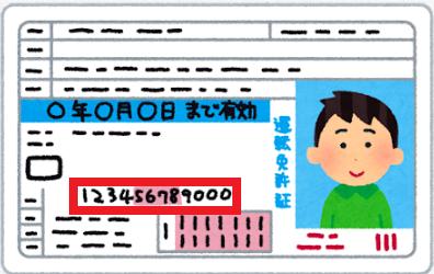 運転免許証には個人情報と結びつけられた「チェックデジット」という12桁の番号が振られている