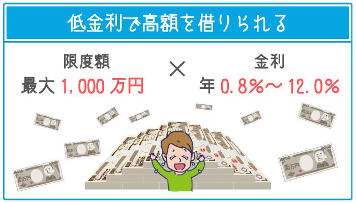 年12%の低金利で1,000万円まで借りられる