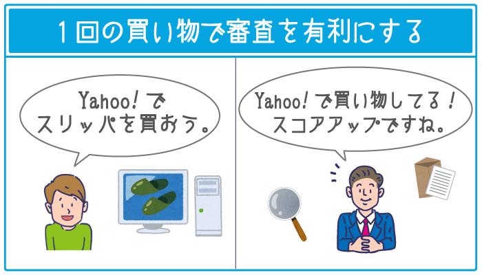 Yahoo!での購入履歴があればAIスコアがアップする