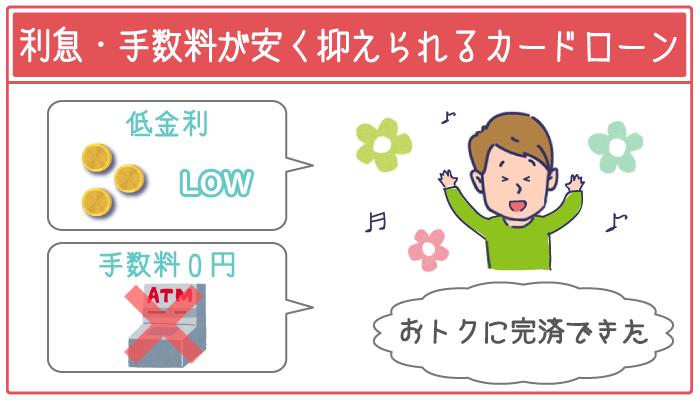 損せず借りたい人は「低金利で、手数料0円の借入れ/返済方法が使えるカードローン」を選ぶ