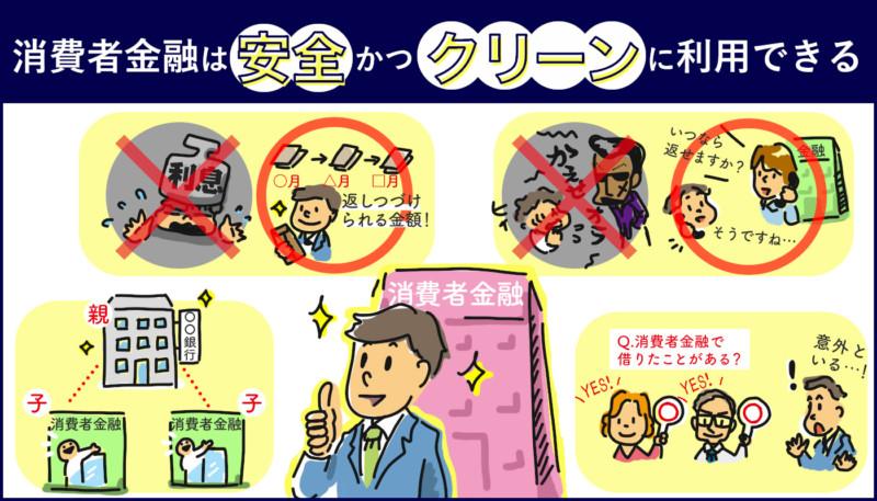 消費者金融は安全かつクリーンに利用できる。