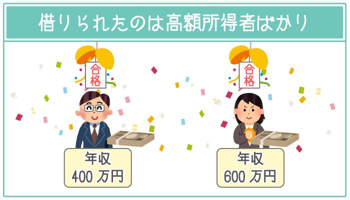 年収が高いと100万円を即日融資できる可能性が高い