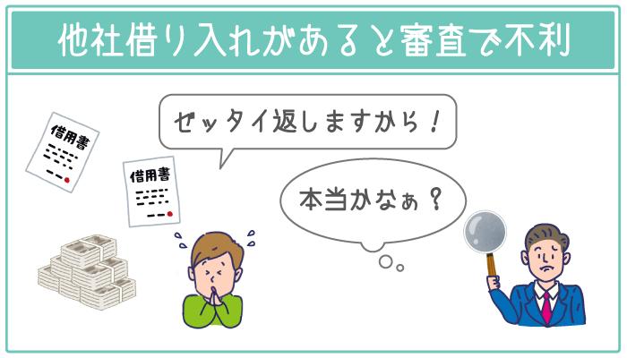 他社借入がなければ100万円を即日融資できる可能性がある