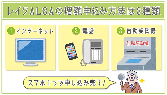 レイクALSA増額申込方法3つ
