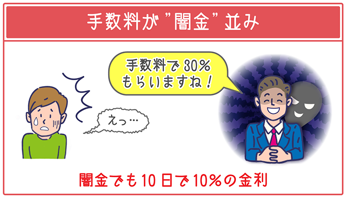 現金化業者の金利は即日30%など、闇金並みの高金利
