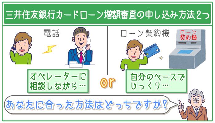 三井住友銀行カードローン増額審査の申し込み方法2つ