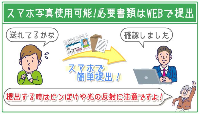 スマホ写真使用可能!必要書類はWEBで提出 提出するときはピンぼけや光の反射に注意ですよ!