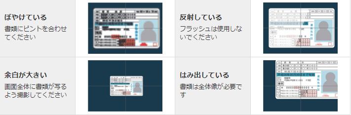 三井住友銀行カードローンの必要書類提出による撮影の注意点