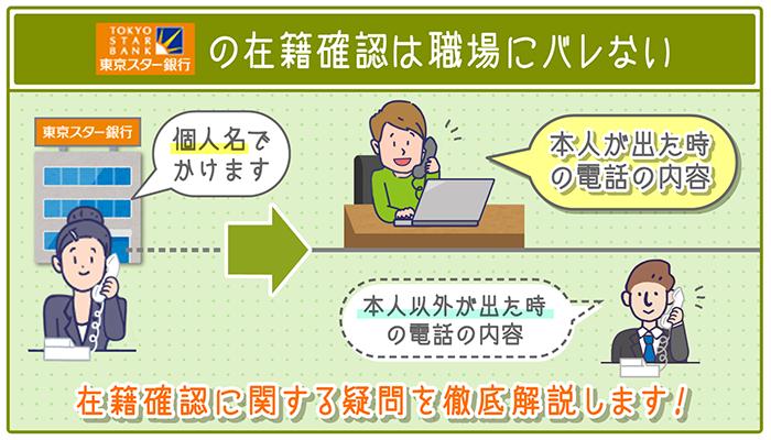 東京スター銀行おまとめローンの在籍確認はバレない?いつ来る?電話内容も詳しく解説します!
