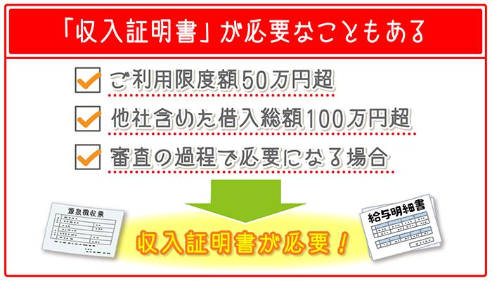 ・利用限度額50万円超・他社含め借入れ総額100万円超・審査過程で必要になる場合は収入証明書も必要