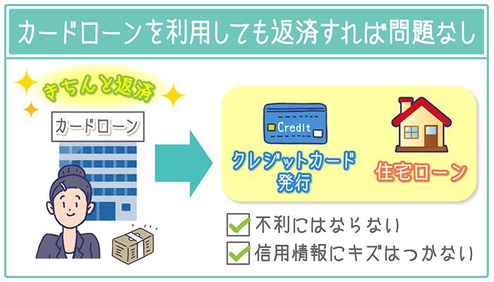 カードローンを利用しても返済すれば問題なしです。クレジットカード発行や住宅ローンにも不利にならず、信用情報にも傷はつきません。