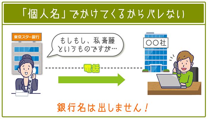 東京スター銀行の在籍確認は、銀行名を出さず「個人名」でかけてくるからバレない